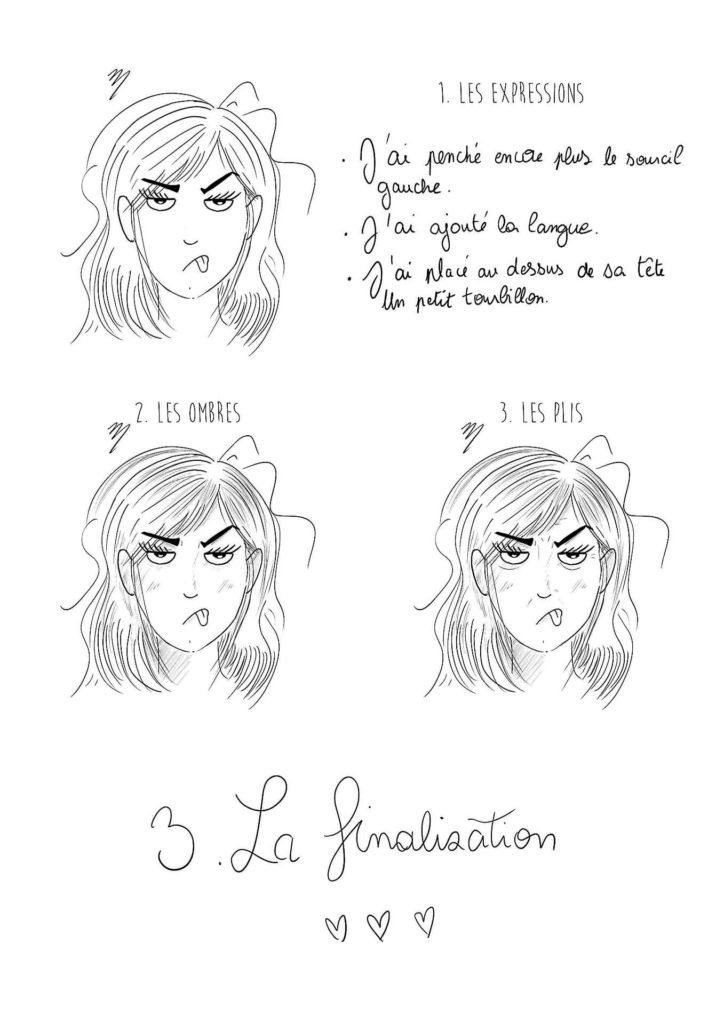 Comment dessiner un visage ?